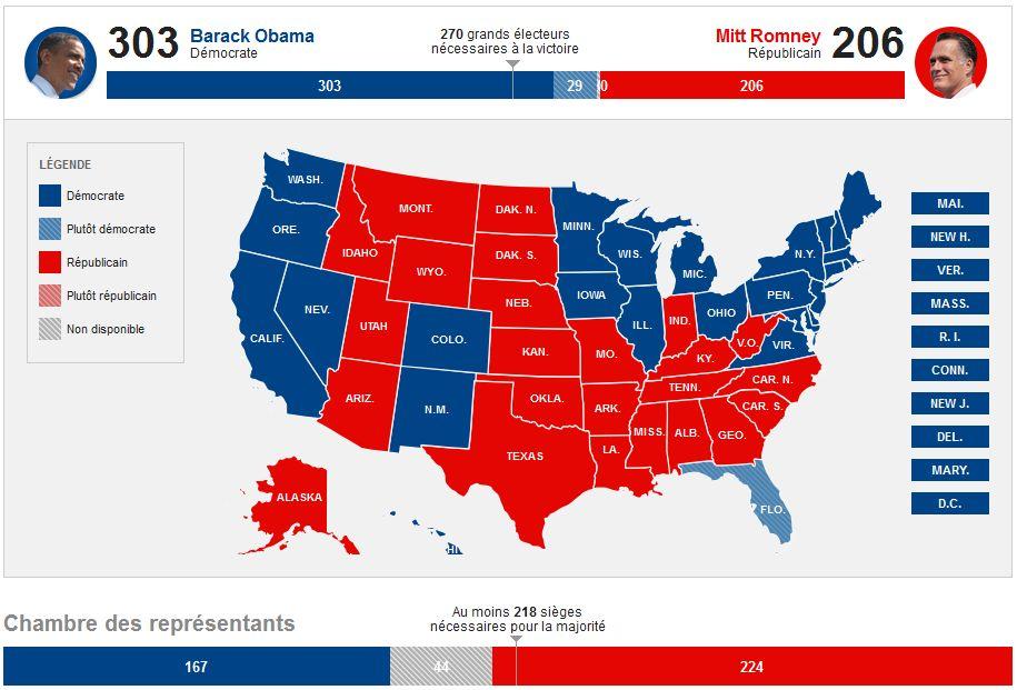 Carte des résultats des élections US