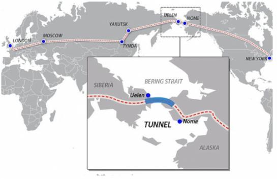 Evénement : Paris – New York en train dès 2030