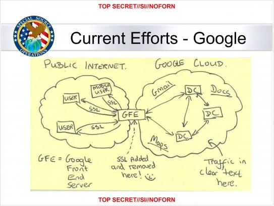 Espionnage: La NSA aspire des millions de données dans les serveurs de Google et de Yahoo