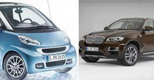 Smart Fortwo et la BMW X6: les deux voitures les plus volées