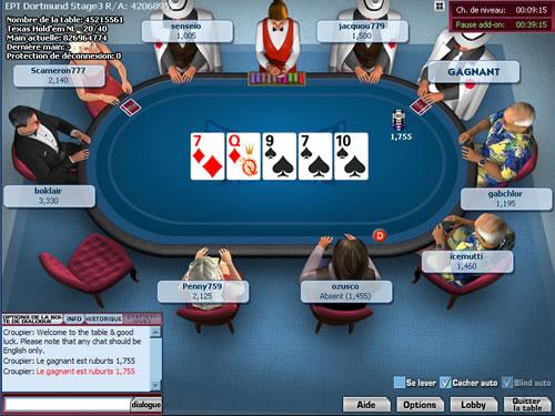 les joueurs de poker sont plus assidus que les autres joueurs en ligne