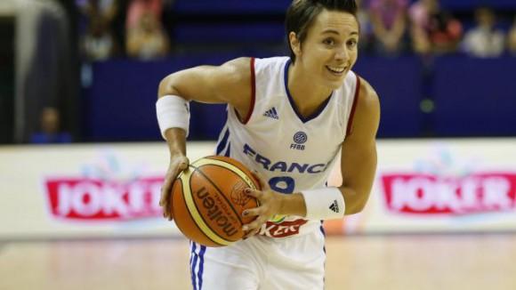 voir le match de basket feminin france canada en direct