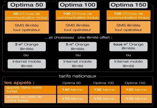 Offre Optima Orange Tunisie