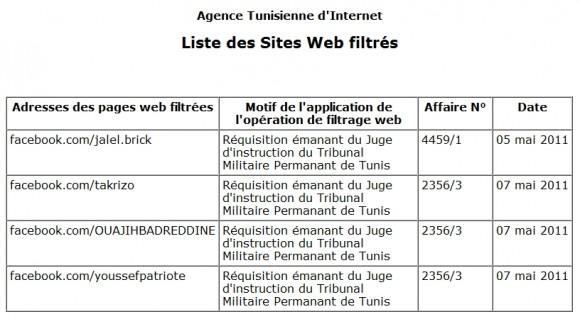 Les premières pages web filtrées par l'ATI
