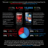 [infographie] Samsung Galaxy S II Vs Motorola Droid Bionic